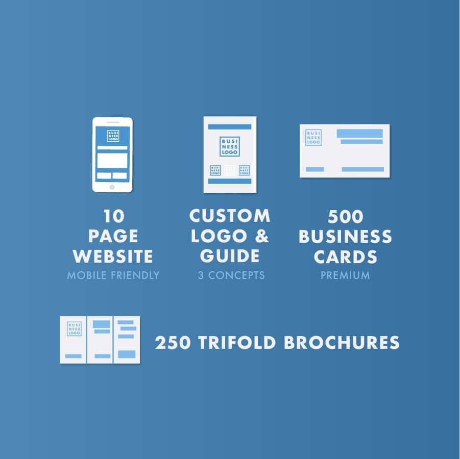 Premium Website Marketing Package